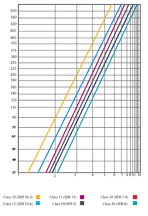 Maximum supports distance_graph